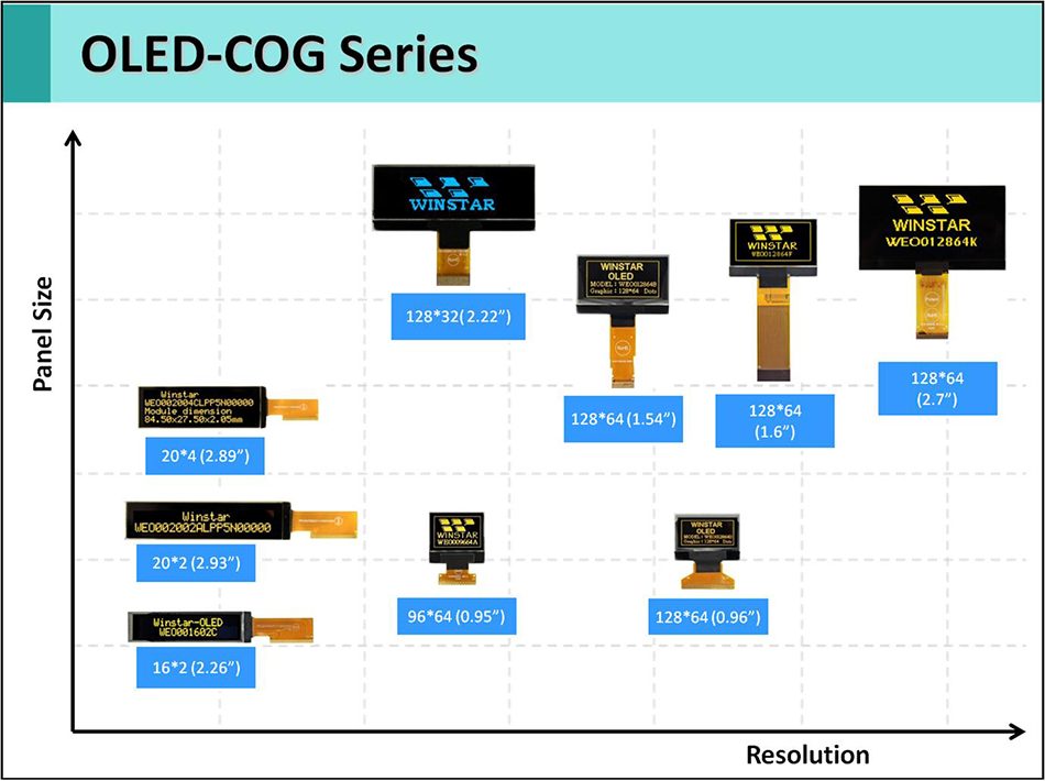 OLED COG Products