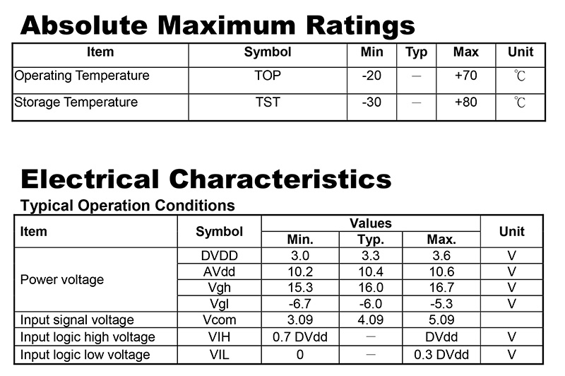 WF50ATIAGDNN0 Absolute Maximum Ratings