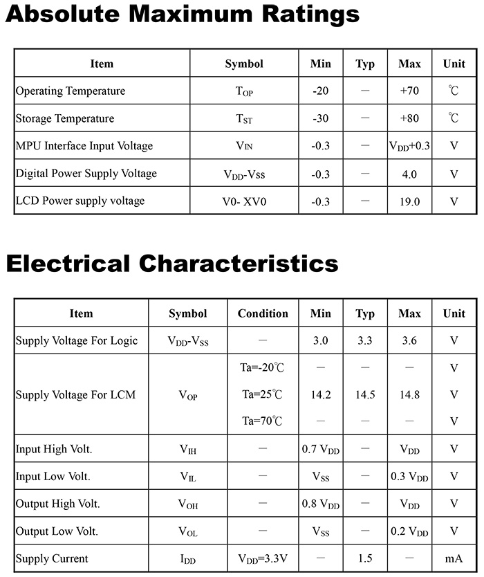 Absolute Maximum Ratings & Electrical Characteristics- WO256128A-TDI