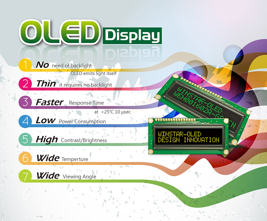 Sunlight Readable OLED, COG OLED, TAB OLED, ICON OLED, OLED TAB