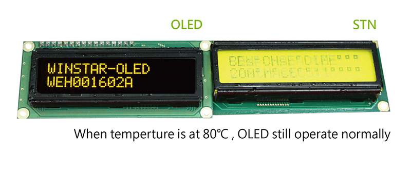Character OLED Display, LCD STN