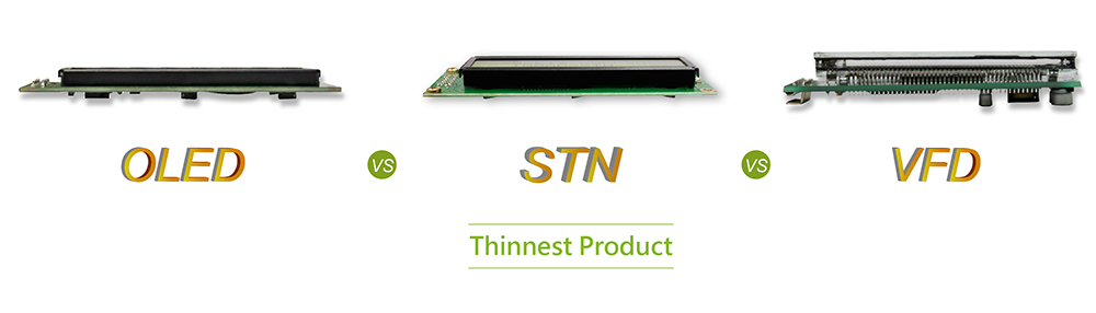 最薄的產品 - OLED Module, STN LCD Display, VFD Displays
