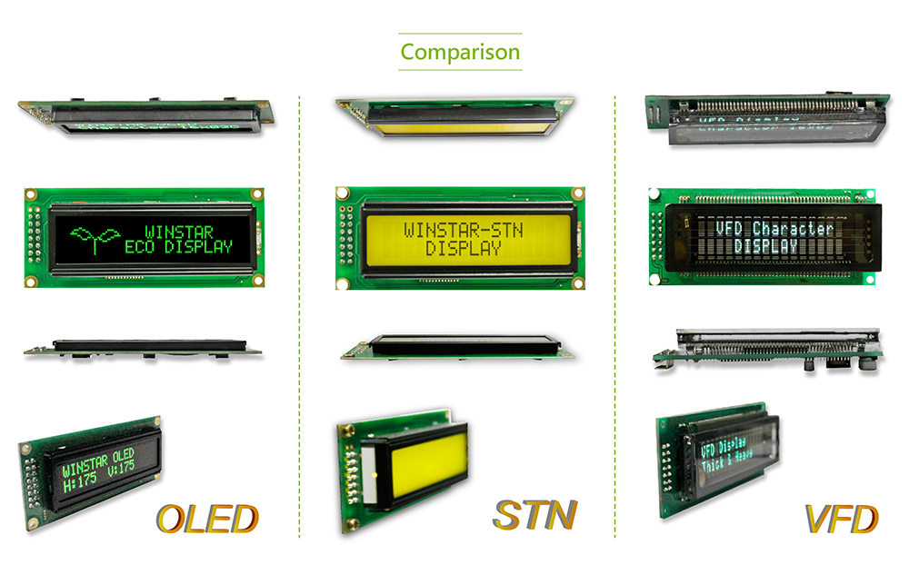 Comparison-OLED/STN/VFD