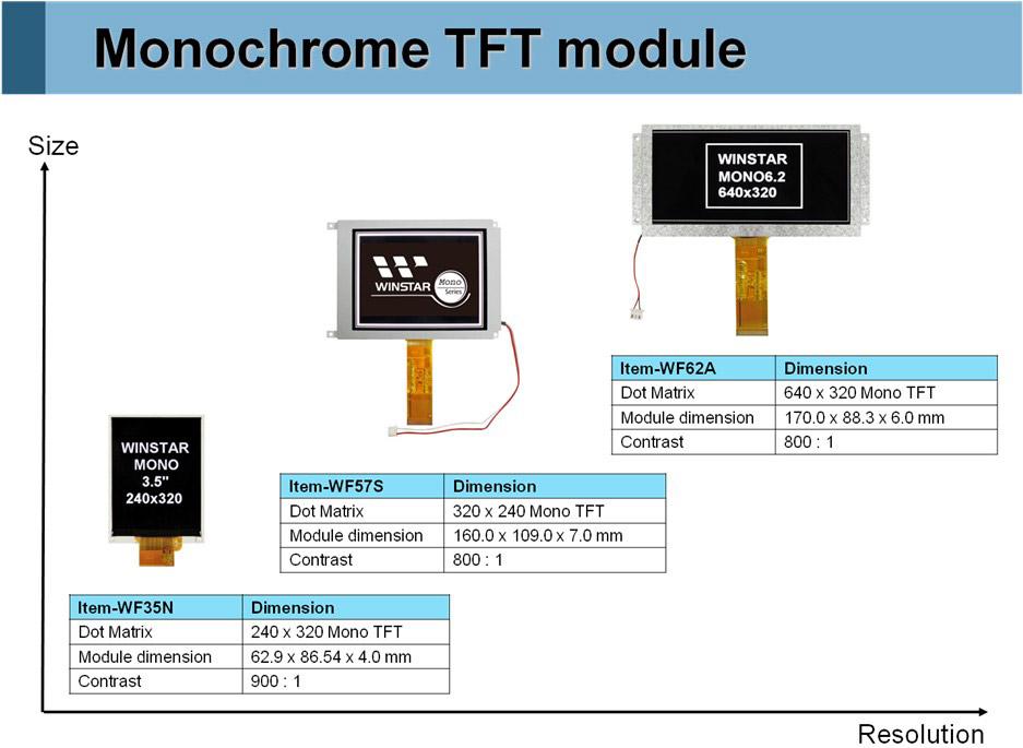 "Monochrome TFT Module - 3.5 inch tft lcd, 3.5 tft lcd, 3.5"" tft lcd, tft lcd 3.5, tft lcd 3.5"", 3.5 tft display, tft display 3.5, 6.2 inch tft lcd, 6.2 tft lcd, 6.2"" tft lcd, tft lcd 6.2, tft lcd 6.2"", 6.2 tft display, tft display 6.2, 5.7 inch tft lcd, 5.7 tft lcd, 5.7"" tft lcd, tft lcd 5.7, tft lcd 5.7"", 5.7 tft display, tft display 5.7"
