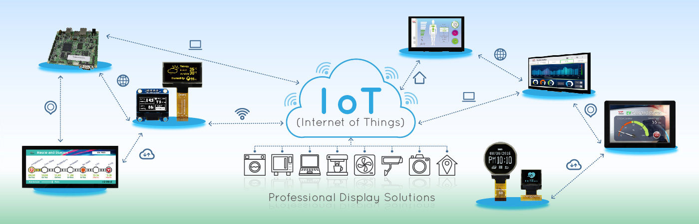 IOT Internet Things